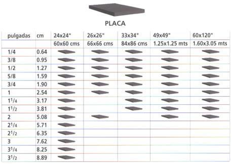 De industrias placas de nylon